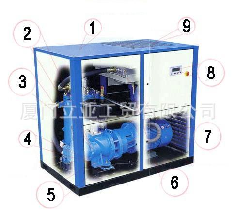 阿格斯特空压机产品结构图